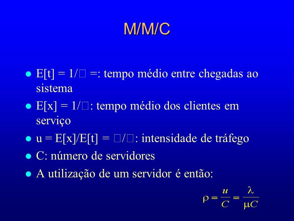 M/M/C E[t] = 1/ =: tempo médio entre chegadas ao sistema